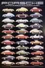 PORSCHE POSTER HISTORY