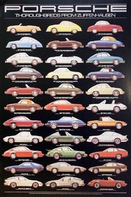 Porsche poster history rennauto plakate pr sentiert von for Design apartment zuffenhausen