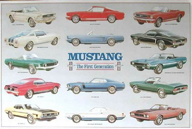 Ford Mustang Typentafel - First Generation